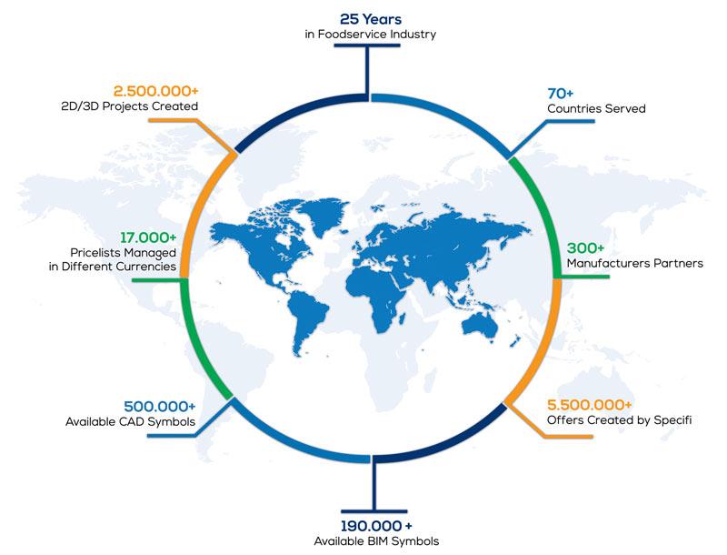 SP-World-Map-v1-800